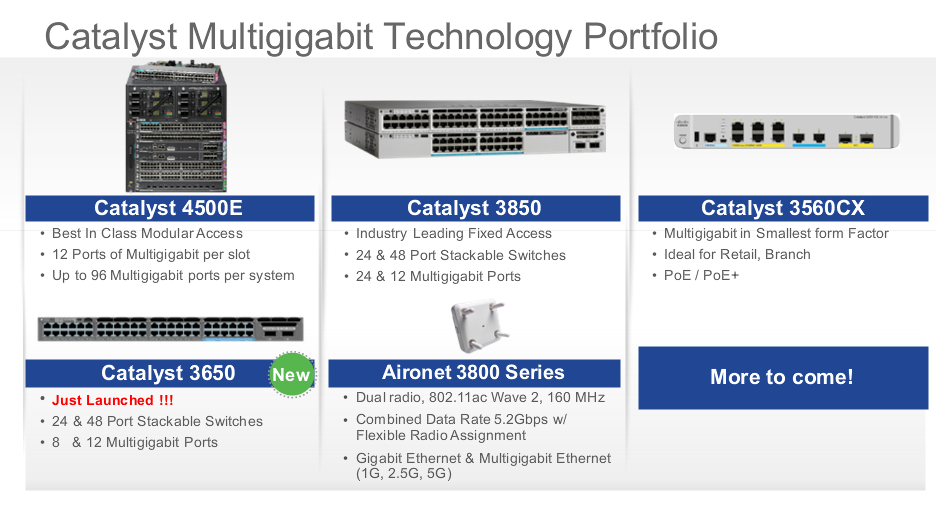 Cisco Multigigabit Technology Portfolio