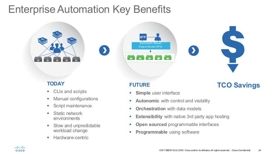Enterprise Automation Key Benefits